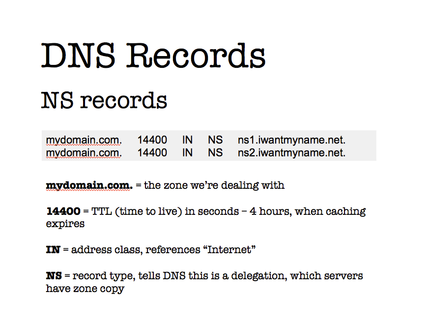 NS records